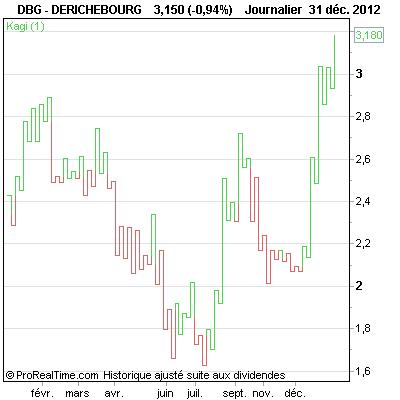 DERICHEBOURG.png