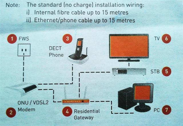 tv installation unifi tv installation rh tvinstallationrutokuhi blogspot com