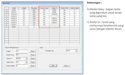 Cara Menggunakan Software ETABS