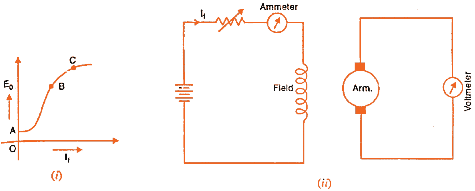 occ-dc-generator