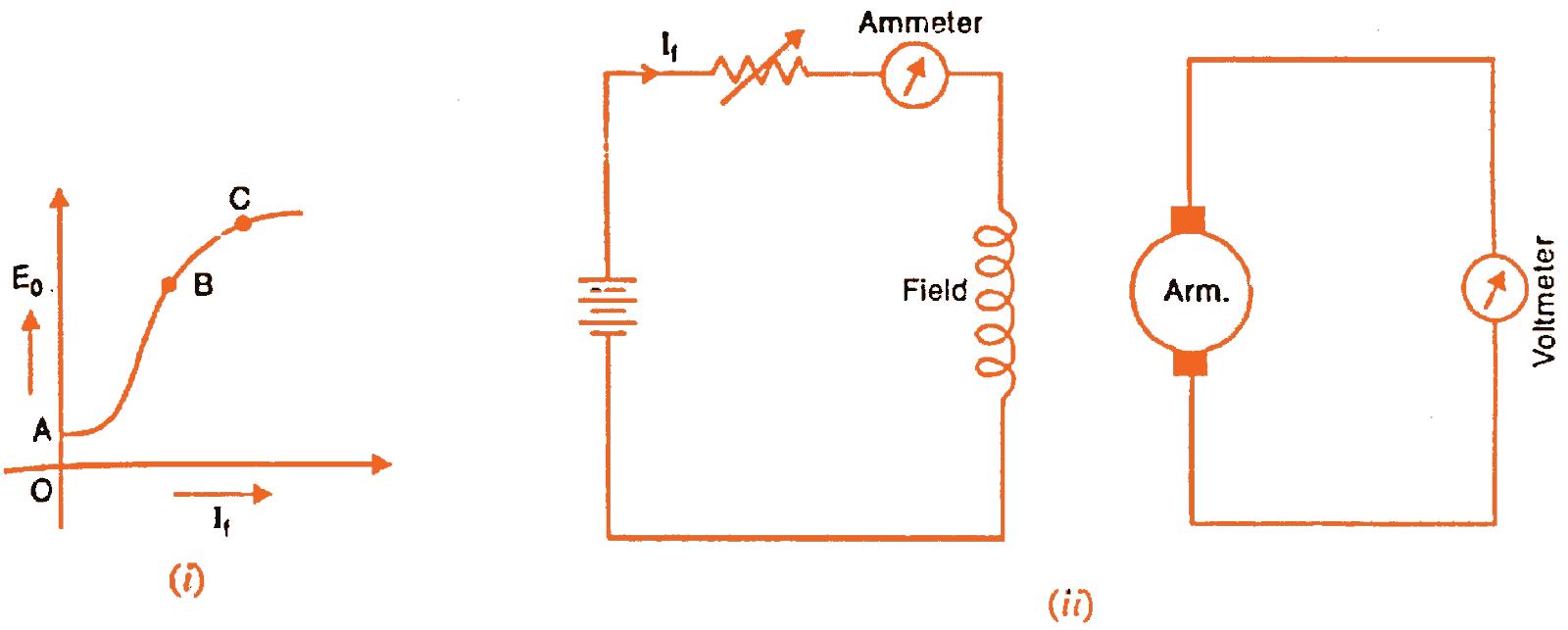 DC Generator Characteristics StudyElectrical Online Electrical - Circuit diagram dc generator
