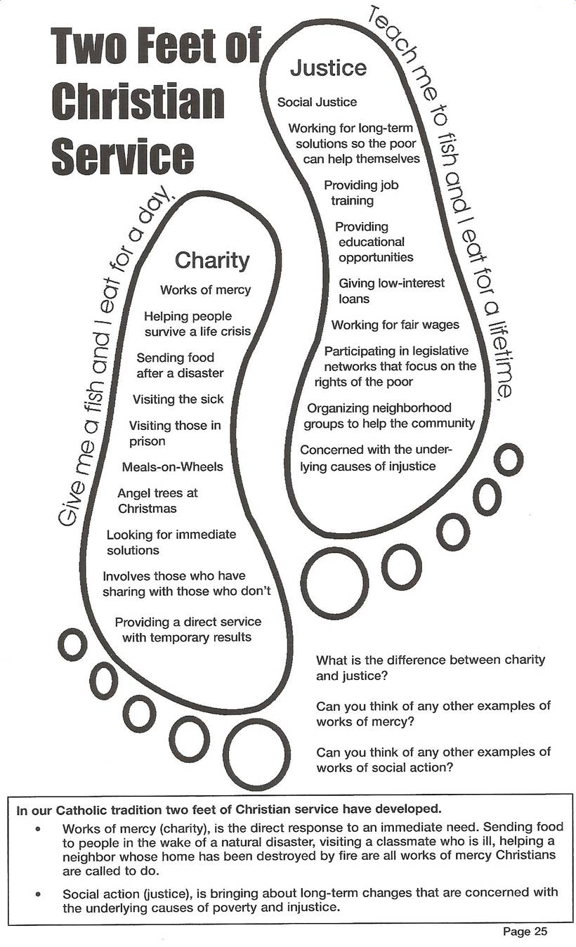 a comparison between tzedakah ad charity Innovation in global jewish unity  comparison between an  the spiritual center of the world—making it one tremendous united act of charity.