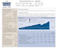 Permanent Portfolio (PRPFX)