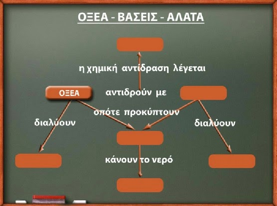 http://photodentro.edu.gr/photodentro/kef_11_chart_blackboard_pidx0011980/dragndrop.swf