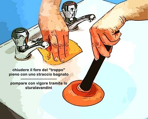 Come sturare un lavandino o scarico di casa economia italia - Lavandino cucina otturato ...
