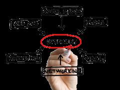 Bisnis Online dan Cara Melakukannya