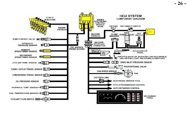 international 7 3 idi engine diagram