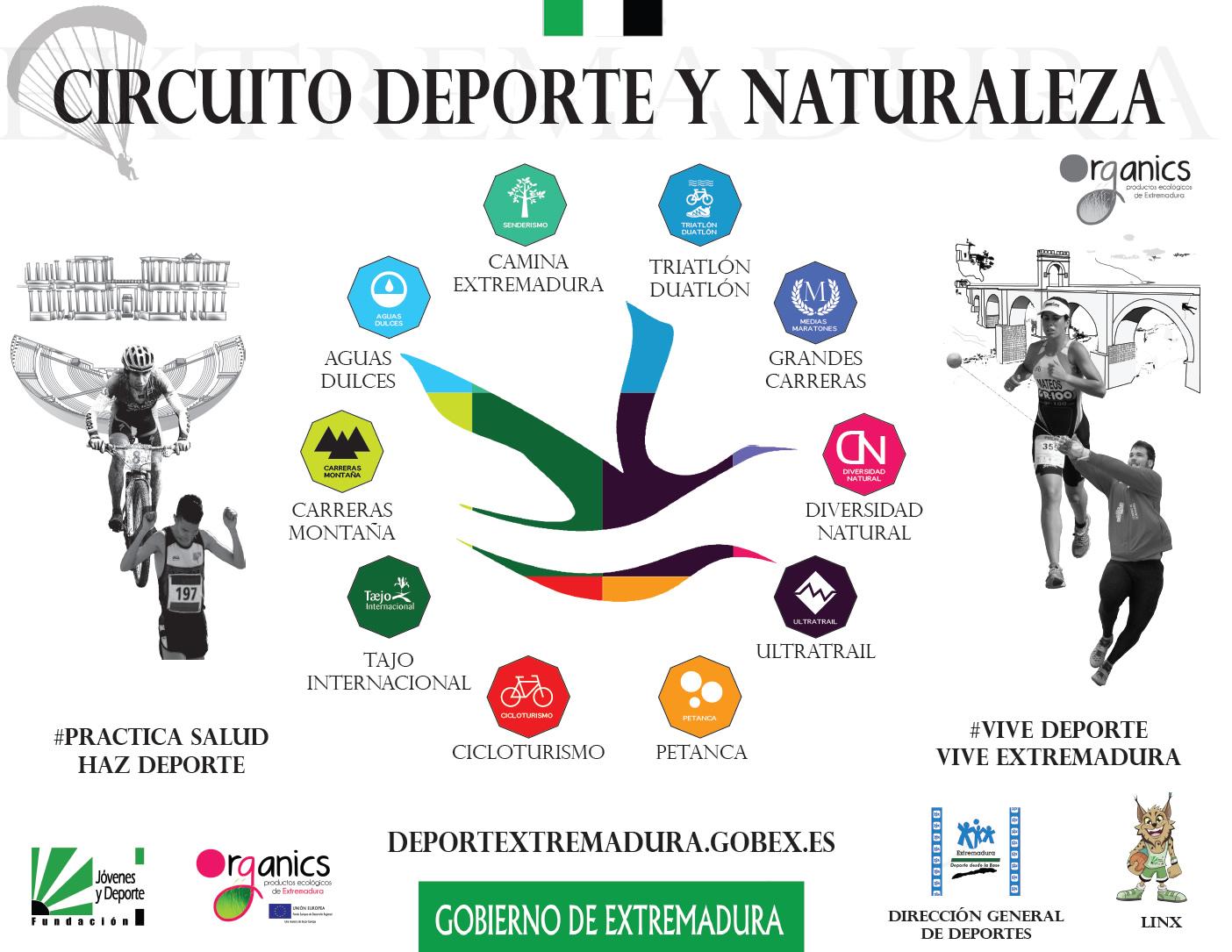 Circuito Que Es : Fundación jóvenes y deporte el circuito deporte y naturaleza