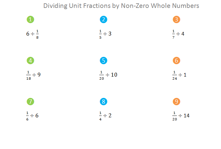 relating pairs of non zero simple zeros How about if they give you more than just one or two roots then your answer will be a polynomial of degree higher than 2but the process for finding polynomials from their zeroes works the same as for finding quadratics from their zeroes.
