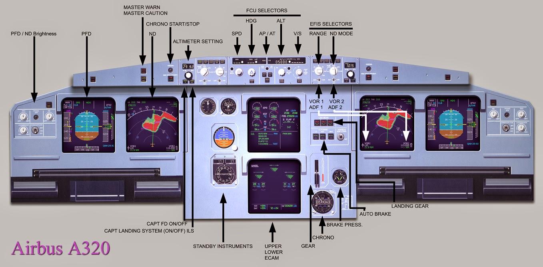 sextant blog  50   a380 cockpit  pil u00f3taf u00fclke  and