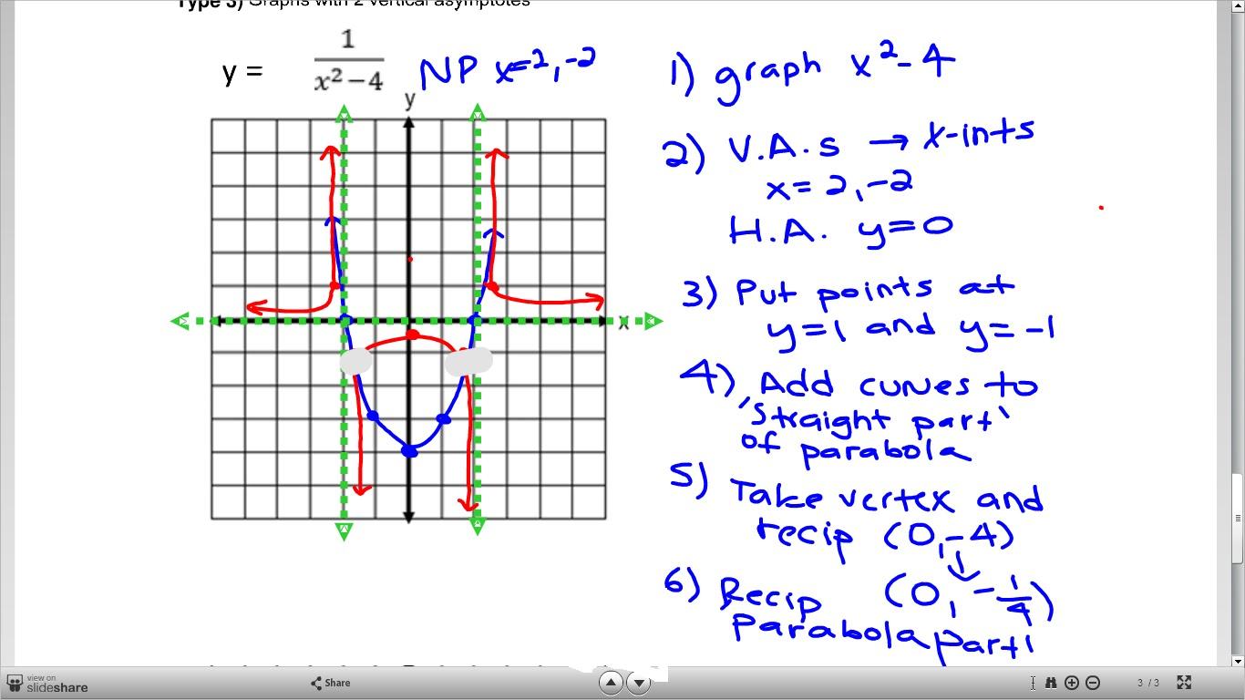 Reciprocal Determinism Example Harvard College Application Essay MATH BS  Reciprocal Determinism Example