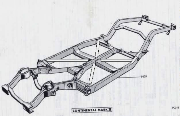 the unicorn  a guide to designing chassis