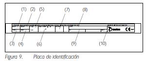 Figura 9. Placa de identificación