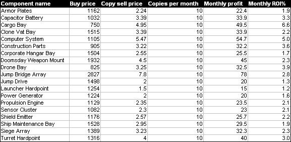 Eve fail capital blueprint research income part 5 copying interpretation malvernweather Images