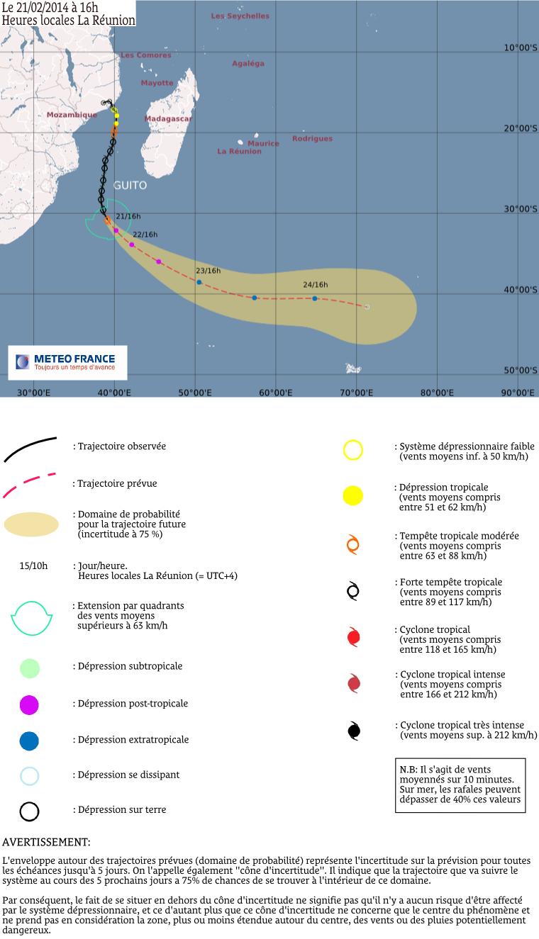 Trajectoire de la tempête modérée guito
