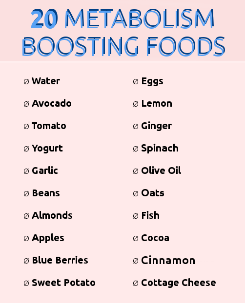 20 metabolism boosting foods