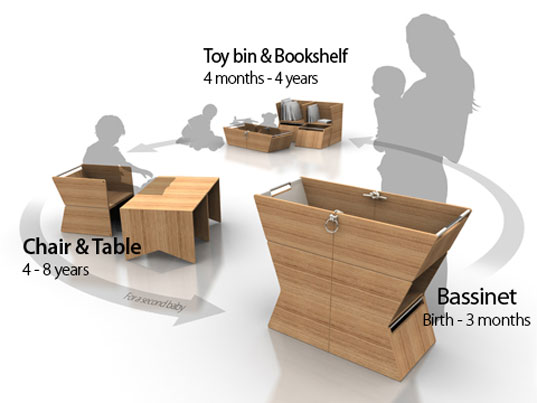Bassinet Designs