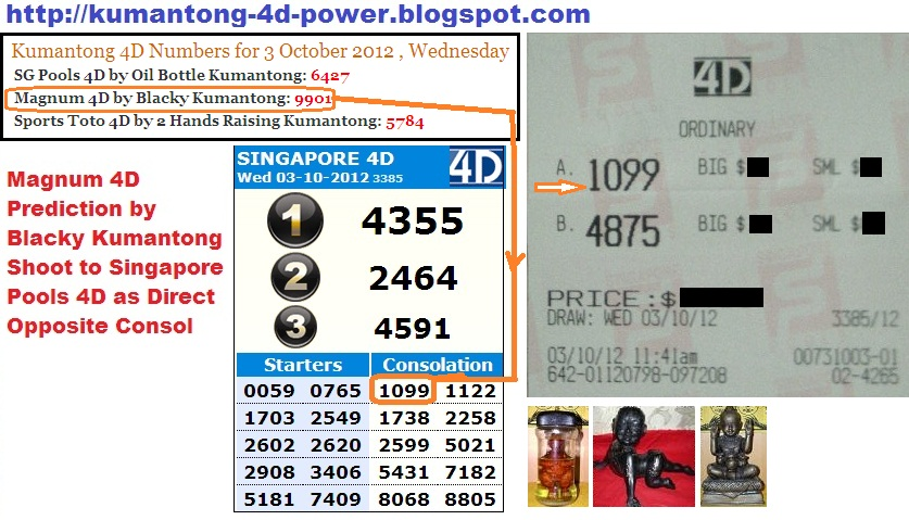 Magnum 4D Prediction by Blacky Kumantong shoot to Singapore Pools 4D