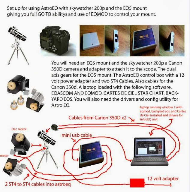 AstroEq+set+up+diagram.jpg