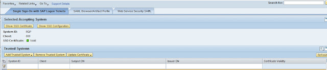 Single sign on setup for AS Java NW 7.3 using Logon Ticket mechanism  onlysapep.blogspot.in only sap ep  blogspot