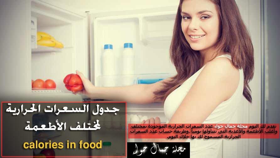 جدول السعرات الحرارية لمختلف الأطعمة calories in food - السعرات الحرارية فى البيضة - السعرات الحرارية فى معلقة السكر - السعرات الحرارية فى البطيخ - السعرات الحرارية فى الشوفان - السعرات الحرارية فى رغيف العيش - السعرات الحرارية فى التمر - السعرات الحرارية فى الموز - السعرات الحرارية فى الارز - جدول السعرات الحرارية للحلويات - جدول السعرات الحرارية للبقوليات - جدول السعرات الحرارية للحوم - جدول السعرات الحرارية للأطعمة - جدول السعرات الحرارية بالتفصيل - جدول السعرات الحرارية فى الاكل - جدول السعرات الحرارية لجميع الاطعمه المصرية - جدول السعرات الحرارية للخضار - جدول السعرات الحرارية للبروتينات - جدول السعرات الحرارية للنشويات - جدول السعرات الحرارية للفواكه - جدول السعرات الحرارية للوجبات - السعرات الحرارية لمختلف الاطعمة -  السعرات الحرارية لمنتجات الألبان - السعرات الحرارية للمانجو - السعرات الحرارية لماكدونالدز - السعرات الحرارية لملعقة السكر - السعرات الحرارية لملعقة عسل النحل - السعرات الحرارية لملعقة عسل نحل -