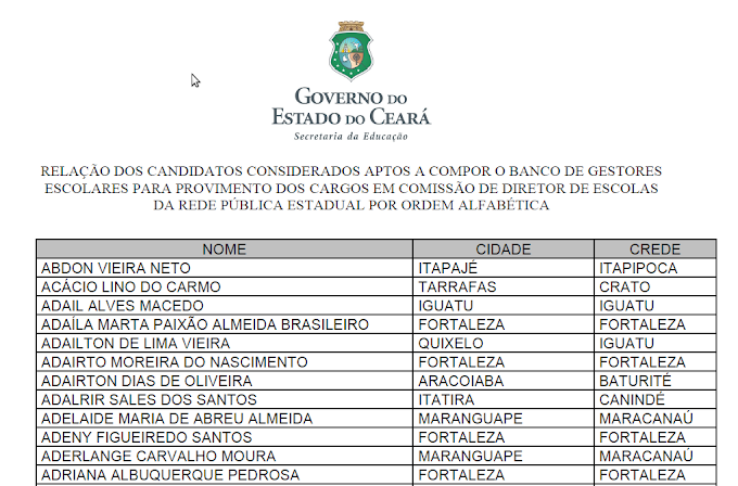 Divulgado a lista de candidatos aptos a compor o banco de gestores da Seduc-Ce