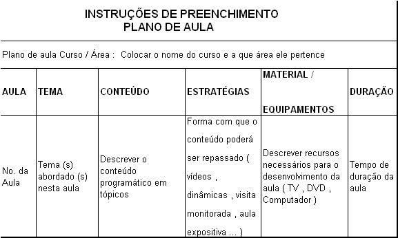 MODELOS DE PLANOS DE AULA E PLANEJAMENTO ANUAL ENSINO FUNDAMENTAL