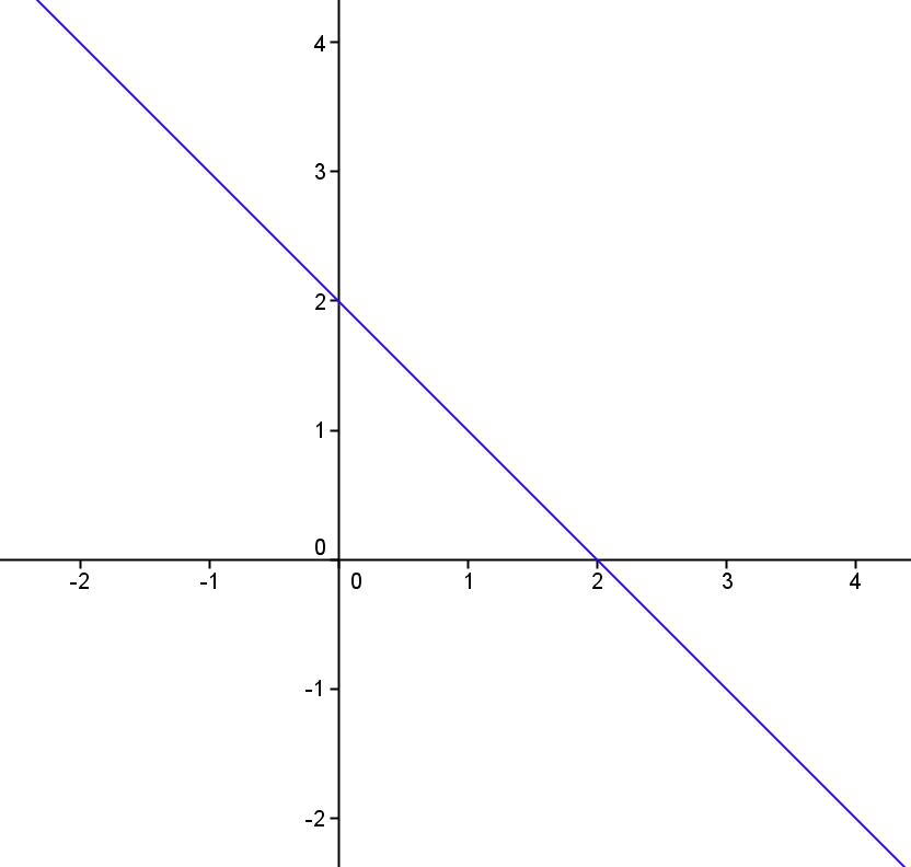 Matematicando: Outubro 2013