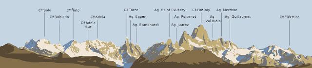 Mapa de El Chalten