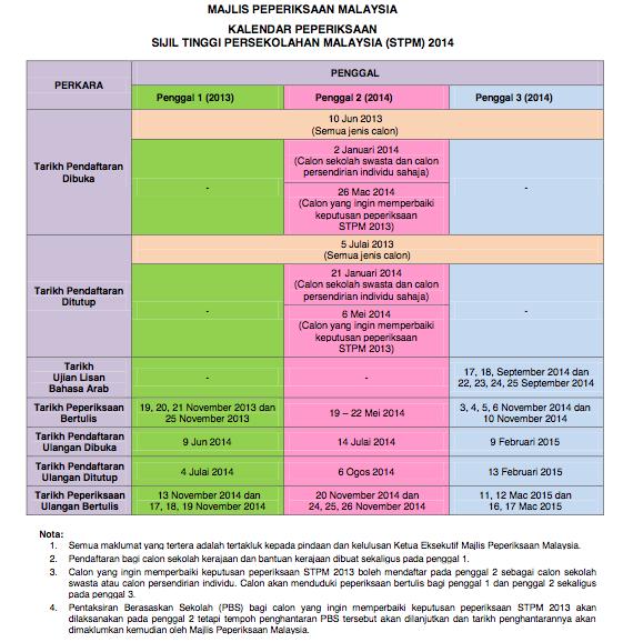 Kalendar Peperiksaan STPM 2014 Exam Calendar