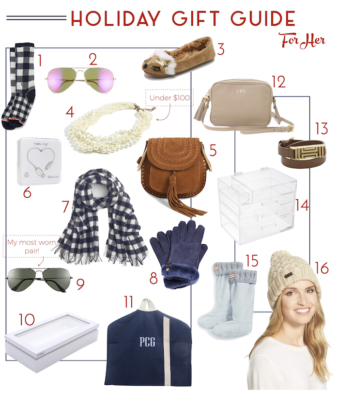 gift guide for her new york city fashion and lifestyle blog rh coveringbases com Holiday Gift Guide 2017 holiday gift ideas blog