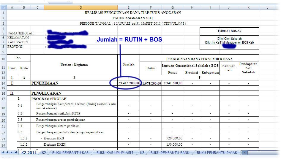 Contoh SPJ BOS - Petujuk Teknis Pelaporan Dana BOS 2011 ( SPJ 2011