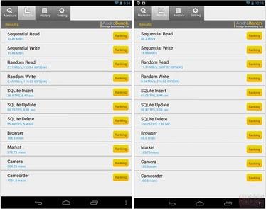 Perbedaan Hasil Test Benchmark Nexus 7 Baru vs Nexus 7 Lama