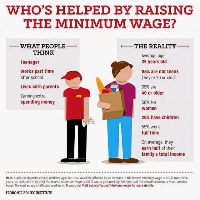 Truth on Minimum Wage