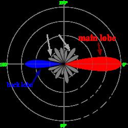 A formatação normatizada está incluída nas diretrizes de revisão.
