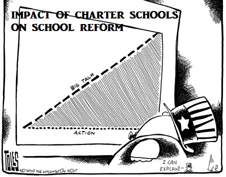 effects of charter schools on the Charter schools have been both praised and criticized as an innovative alternative to the public school system, but there are few rigorous studies documenting their effects on learning outcomes.