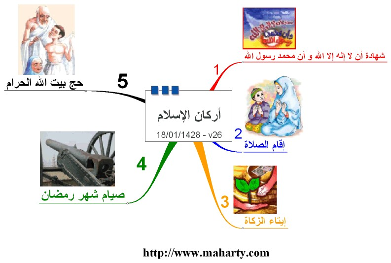 أهمية أركان الإسلام الخمسة وأنها موجبة لدخول الجنة