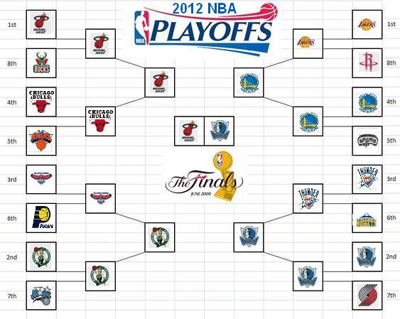 Related Keywords & Suggestions for nba playoffs 2011