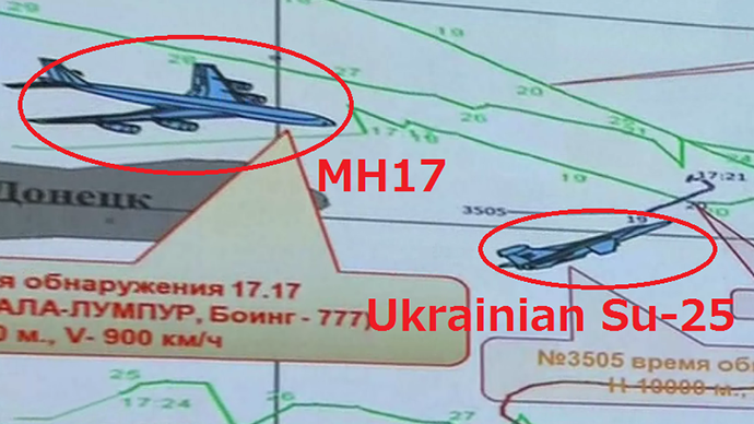 la-proxima-guerra-avion-ucraniano-volaba-cerca-de-avion-malasio-rusia-ucrania