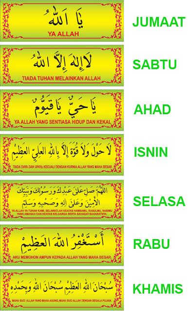 http://4.bp.blogspot.com/-2OpMoeyLz4w/UPJMQfTy13I/AAAAAAAAAsA/jxk6i5vlhkE/s640/zikir-harian.jpg