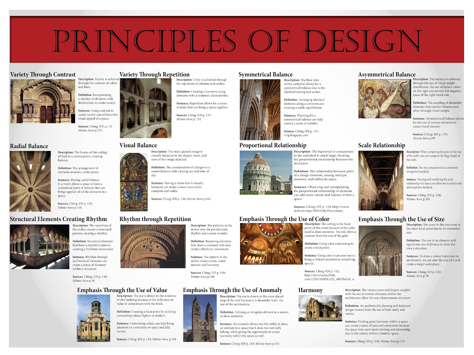 Principles Of Design : Elements principles of design stephanie chahan s
