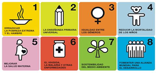 objetivos del milenio-odm-smlm