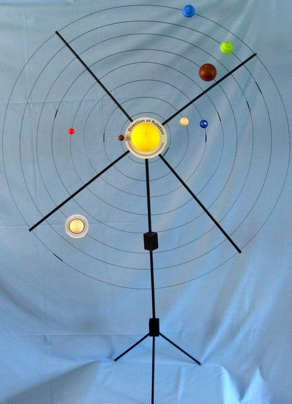 cool solar system model designs - photo #37