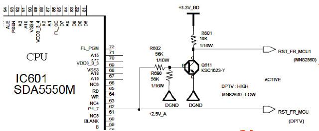 Hình 21 - CPU khởi động các IC xử lý tín hiệu video thông qua tín hiệu Reset