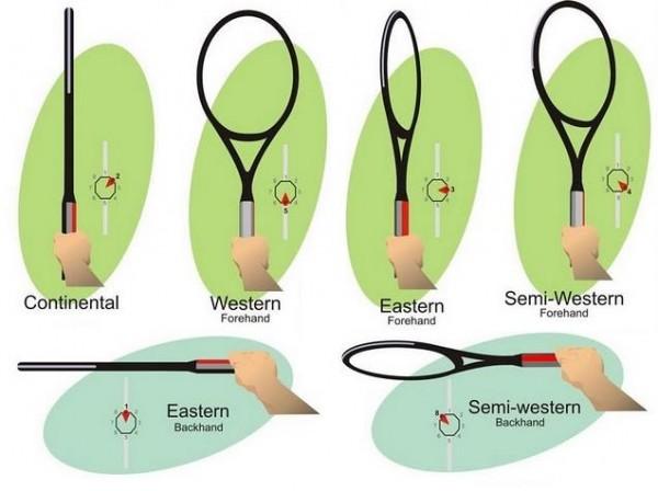 """EMPUNHADURA  A empunhadura das raquetes de Tênis é a grossura do cabo ou o  tamanho do grip. Os tamanhos mais comuns são  L2 (4 1 4"""") 25409a466a009"""