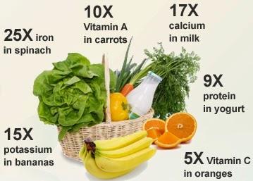 Dinh dưỡng cây chùm ngây