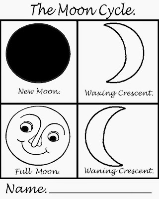 Phases Of The Moon Coloring Pages For Kids