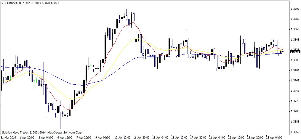 Euro Sedikit Berubah