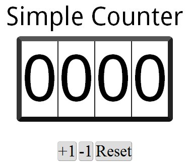 ... Notes: Quick Tip: Stitch/Row Counter on Your Computer or Phone Part I
