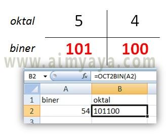 Gambar: Cara konversi bilangan oktal ke biner